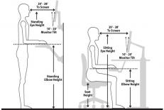 دانلود مقاله روشهاي اجرايي در ارگونومي كاربردي