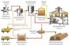 دانلود مقاله ساختار سیستم DCS کاربردی در پست های فشار قوی