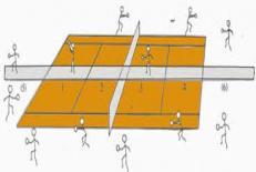 دانلود تحقیق کاربرد مينی تنيس در آموزش مبتديان و ورزش مدارس