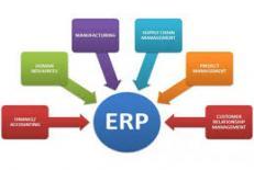 مقاله ERP و اثرات پیاده سازی آن در حوزه حسابداری
